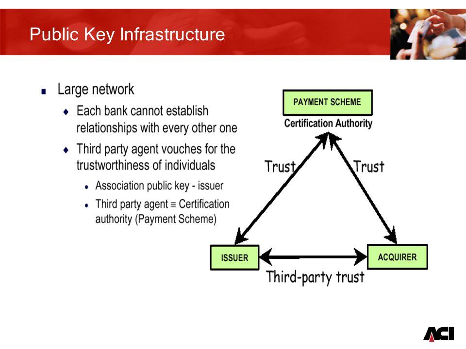 7 Public Key Infrastructure