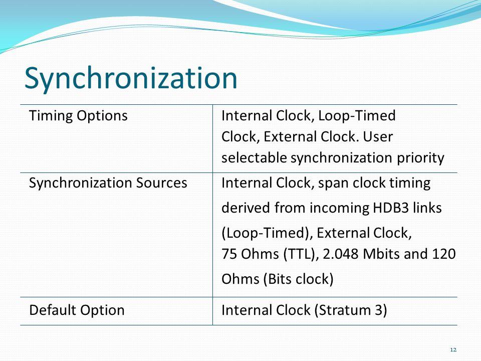 Synchronization Timing OptionsInternal Clock, Loop-Timed Clock, External Clock. User selectable synchronization priority Synchronization Sources Inter