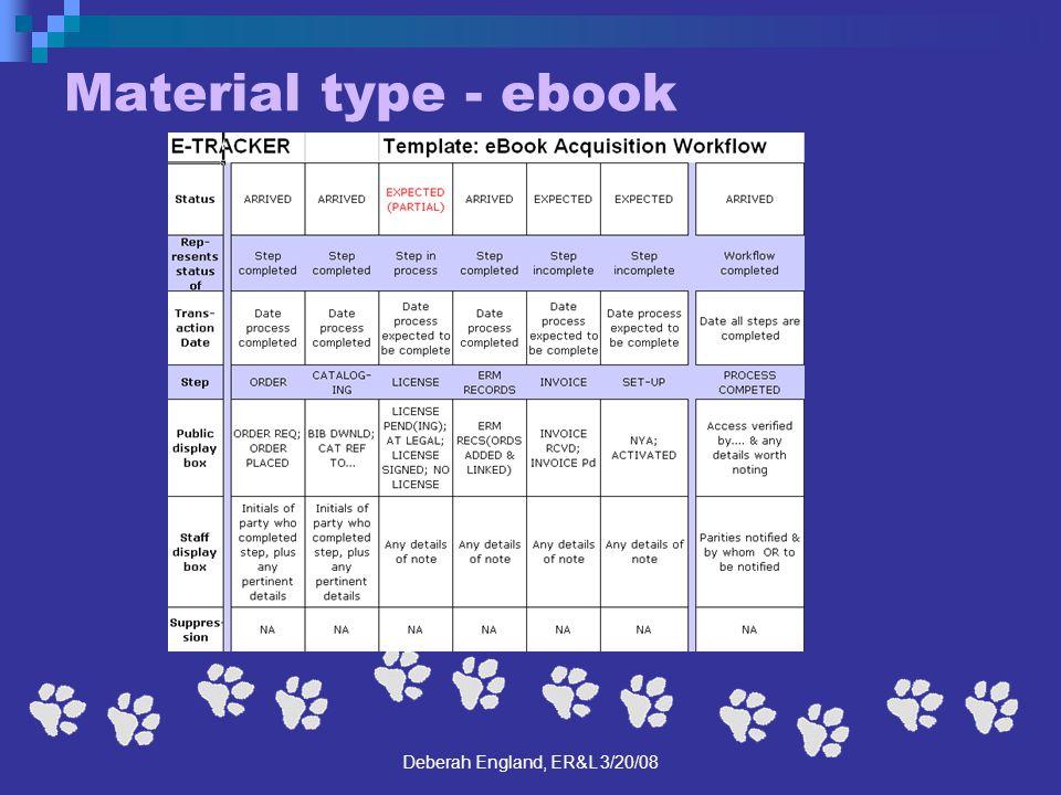 Deberah England, ER&L 3/20/08 Material type - ebook