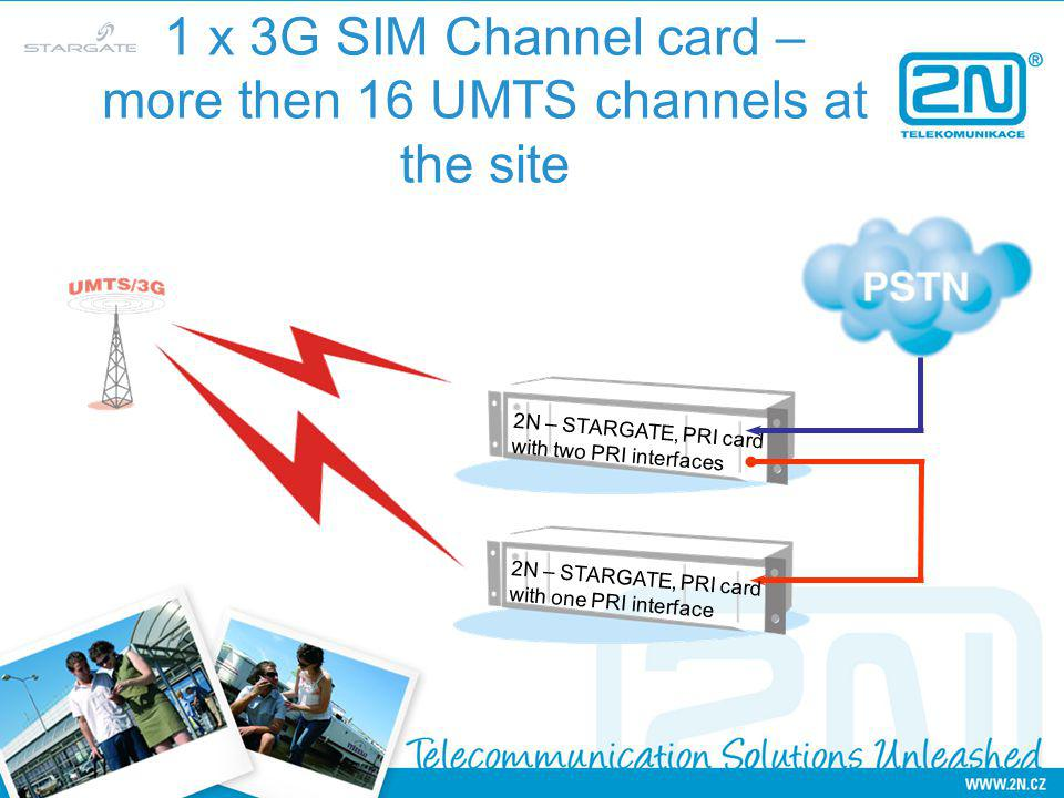 1 x 3G SIM Channel card – more then 16 UMTS channels at the site 2N – STARGATE, PRI card with two PRI interfaces 2N – STARGATE, PRI card with one PRI interface