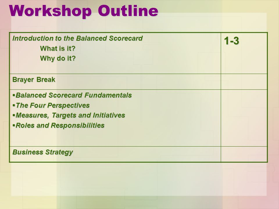 Workshop Outline Introduction to the Balanced Scorecard What is it? Why do it? 1-3 Brayer Break Balanced Scorecard Fundamentals Balanced Scorecard Fun