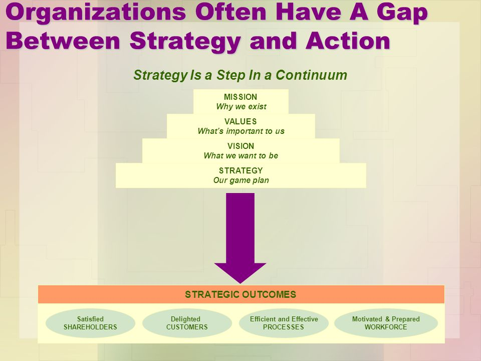 Organizations Often Have A Gap Between Strategy and Action Strategy Is a Step In a Continuum MISSION Why we exist VALUES Whats important to us VISION