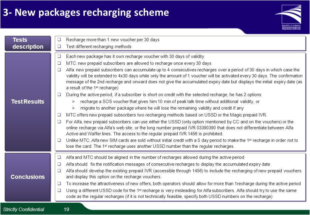 3- New packages recharging scheme Conclusions Test Results Each new package has it own recharge voucher with 30 days of validity MTC: new prepaid subscribers are allowed to recharge once every 30 days Alfa: new prepaid subscribers can accumulate up to 4 consecutives recharges over a period of 30 days in which case the validity will be extended to 4x30 days while only the amount of 1 voucher will be activated every 30 days.