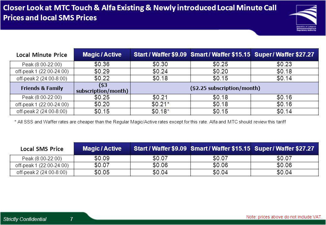 Closer Look at MTC Touch & Alfa Existing & Newly introduced Local Minute Call Prices and local SMS Prices Local Minute Price Magic / ActiveStart / Waffer $9.09Smart / Waffer $15.15Super / Waffer $27.27 Peak (8:00-22:00) $0.36$0.30$0.25$0.23 off-peak 1 (22:00-24:00) $0.29$0.24$0.20$0.18 off-peak 2 (24:00-8:00) $0.22$0.18$0.15$0.14 Friends & Family ($3 subscription/month) ($2.25 subscription/month) Peak (8:00-22:00) $0.25$0.21$0.18$0.16 off-peak 1 (22:00-24:00) $0.20$0.21*$0.18$0.16 off-peak 2 (24:00-8:00) $0.15$0.18*$0.15$0.14 Local SMS Price Magic / ActiveStart / Waffer $9.09Smart / Waffer $15.15Super / Waffer $27.27 Peak (8:00-22:00) $0.09$0.07 off-peak 1 (22:00-24:00) $0.07$0.06 off-peak 2 (24:00-8:00) $0.05$0.04 Note: prices above do not include VAT.