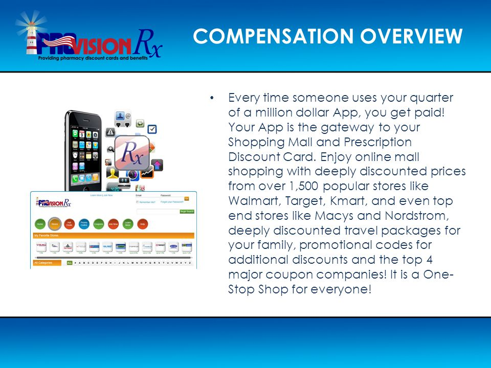 COMPENSATION OVERVIEW Every time someone uses your quarter of a million dollar App, you get paid! Your App is the gateway to your Shopping Mall and Pr