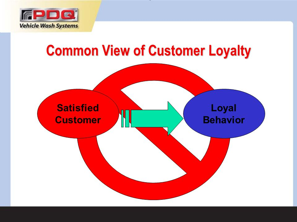 Common View of Customer Loyalty Satisfied Customer Loyal Behavior