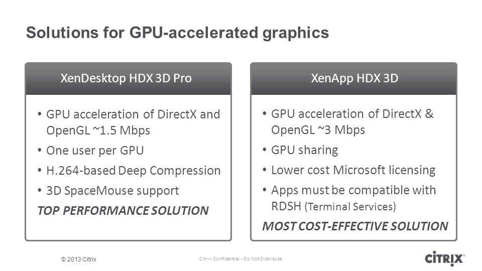 © 2013 Citrix Solutions for GPU-accelerated graphics XenDesktop HDX 3D ProXenApp HDX 3D Citrix Confidential - Do Not Distribute GPU acceleration of Di