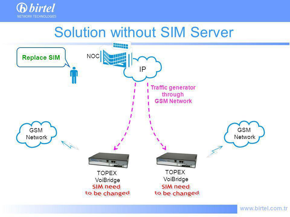 www.birtel.com.tr IP Solution without SIM Server TOPEX VoiBridge TOPEX VoiBridge GSM Network NOC Replace SIM Traffic generator through GSM Network GSM