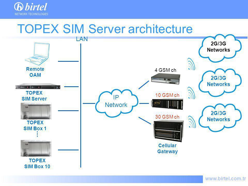www.birtel.com.tr TOPEX SIM Server architecture IP Network 2G/3G Networks Remote OAM TOPEX SIM Server TOPEX SIM Box 10 TOPEX SIM Box 1 Cellular Gatewa