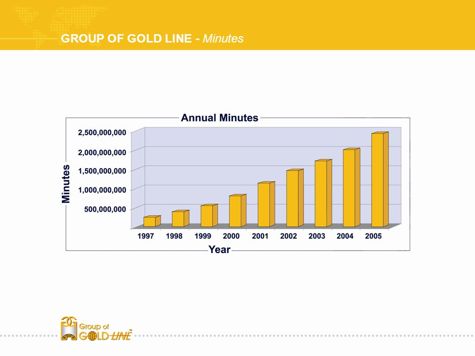 GROUP OF GOLD LINE - Minutes