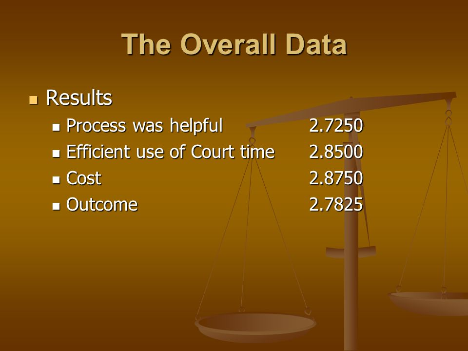 The Overall Data Results Results Process was helpful2.7250 Process was helpful2.7250 Efficient use of Court time2.8500 Efficient use of Court time2.85