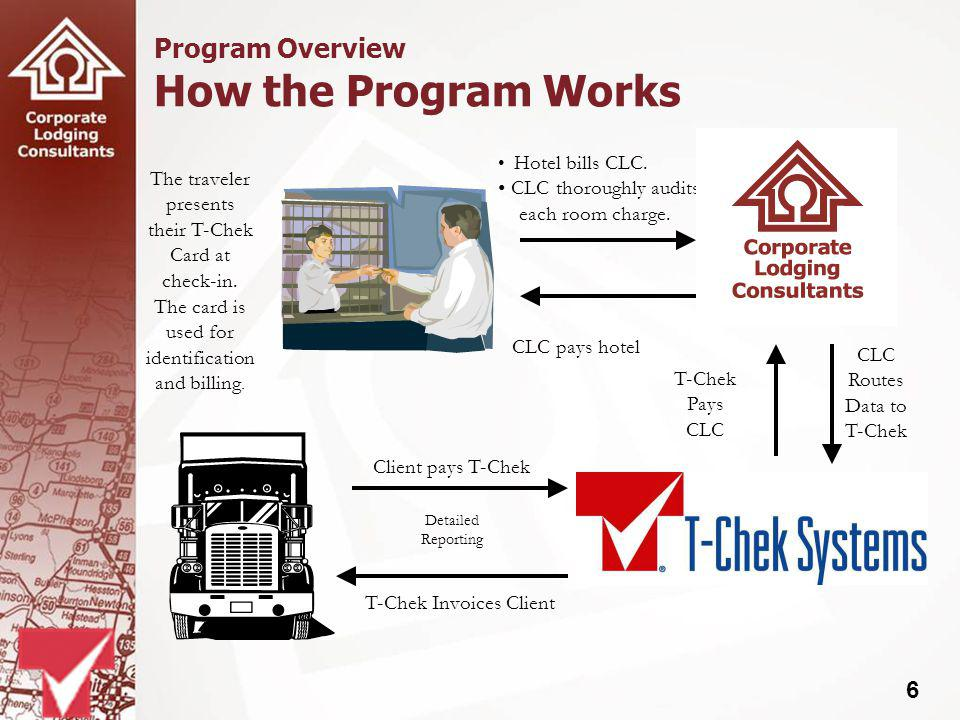 6 Program Overview How The Works Traveler Presents Their T Chek Card At