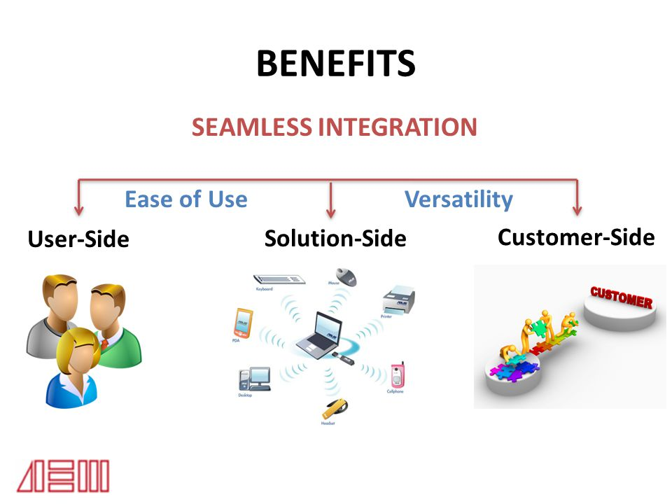 BENEFITS SEAMLESS INTEGRATION Customer-Side User-Side Solution-Side Ease of UseVersatility