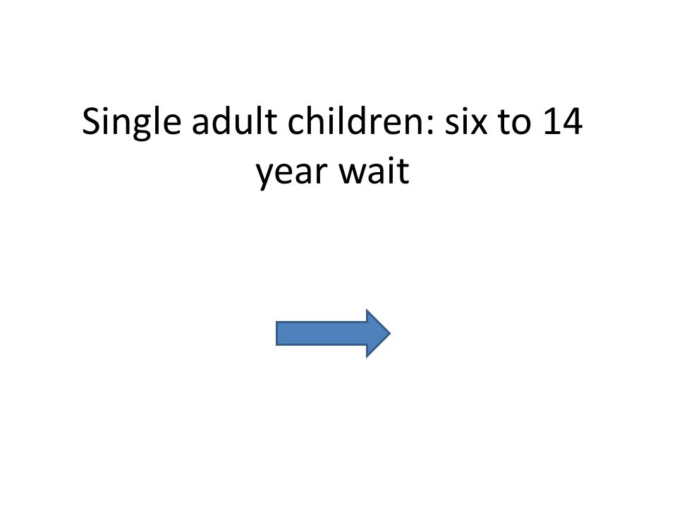 Single adult children: six to 14 year wait