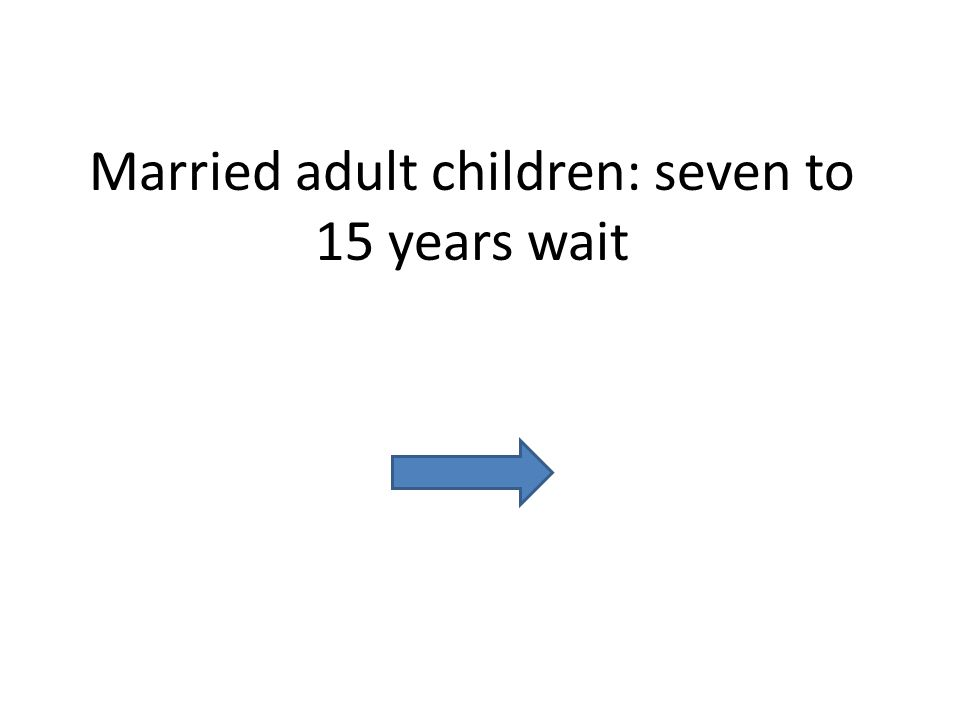 Married adult children: seven to 15 years wait