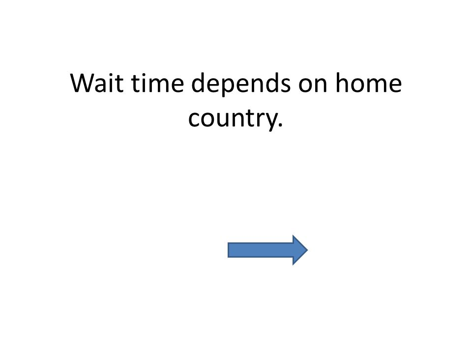 Wait time depends on home country.