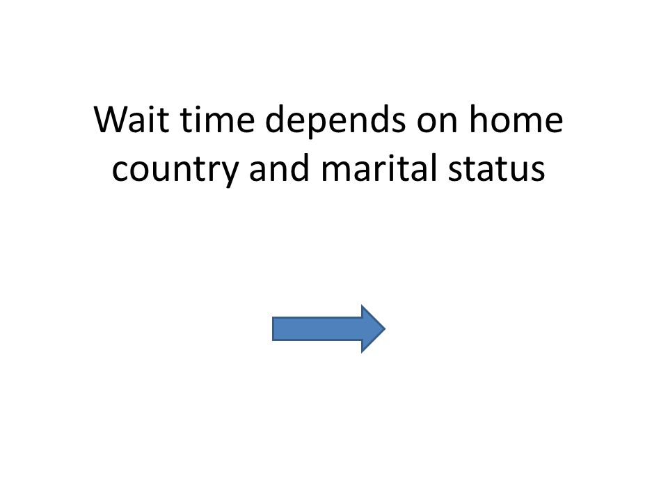 Wait time depends on home country and marital status