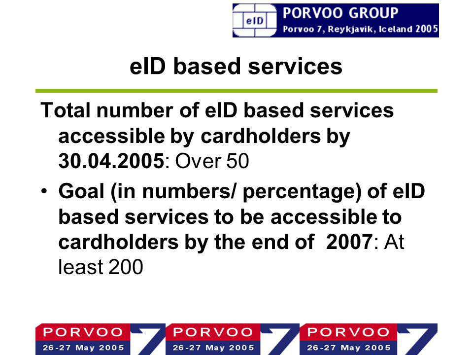 eID based services Total number of eID based services accessible by cardholders by 30.04.2005: Over 50 Goal (in numbers/ percentage) of eID based services to be accessible to cardholders by the end of 2007: At least 200