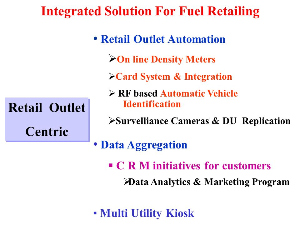Retail Outlet Automation On line Density Meters Card System & Integration RF based Automatic Vehicle Identification Survelliance Cameras & DU Replication Data Aggregation C R M initiatives for customers Data Analytics & Marketing Program Multi Utility Kiosk Retail Outlet Centric Retail Outlet Centric Integrated Solution For Fuel Retailing