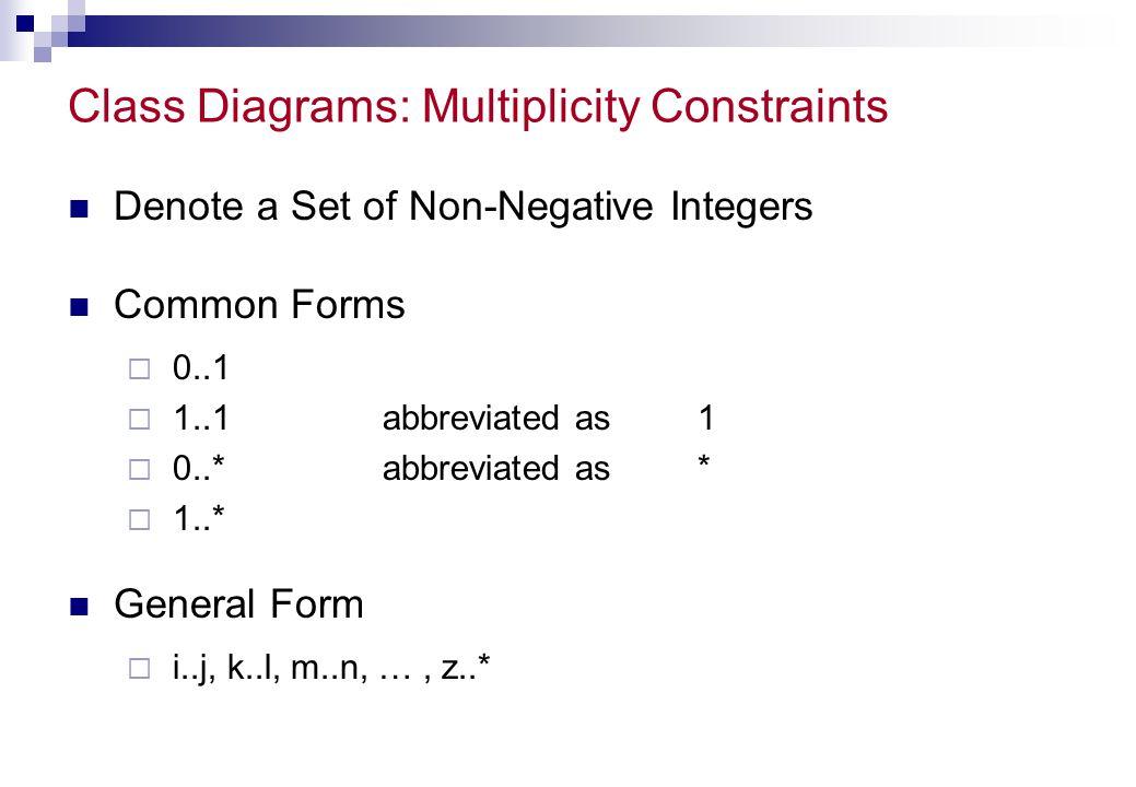 Class Diagrams: Multiplicity Constraints Denote a Set of Non-Negative Integers Common Forms 0..1 1..1 abbreviated as 1 0..*abbreviated as* 1..* Genera