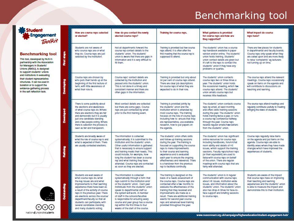 Benchmarking tool