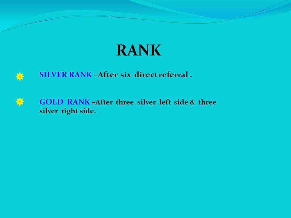 U 1 2 345 6 Rank silver ------ 1000/- Daily Capping. Rank gold -------2000/-daily Capping.