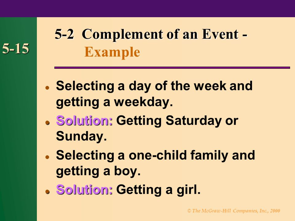 © The McGraw-Hill Companies, Inc., 2000 5-15 5-2 Complement of an Event - 5-2 Complement of an Event - Example Selecting a day of the week and getting