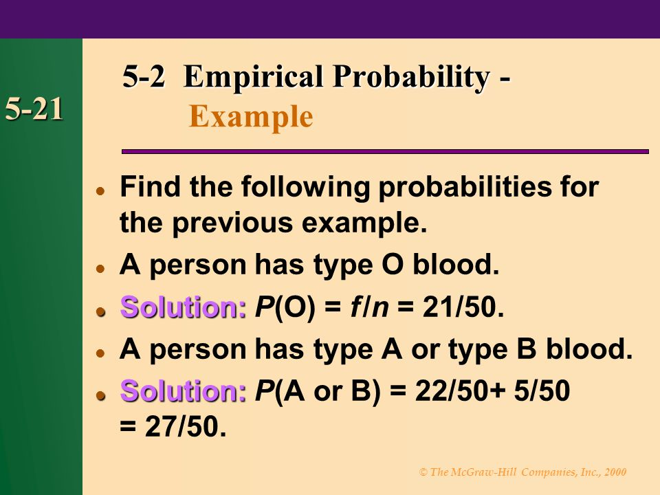 © The McGraw-Hill Companies, Inc., 2000 5-21 5-2 Empirical Probability - 5-2 Empirical Probability - Example Find the following probabilities for the