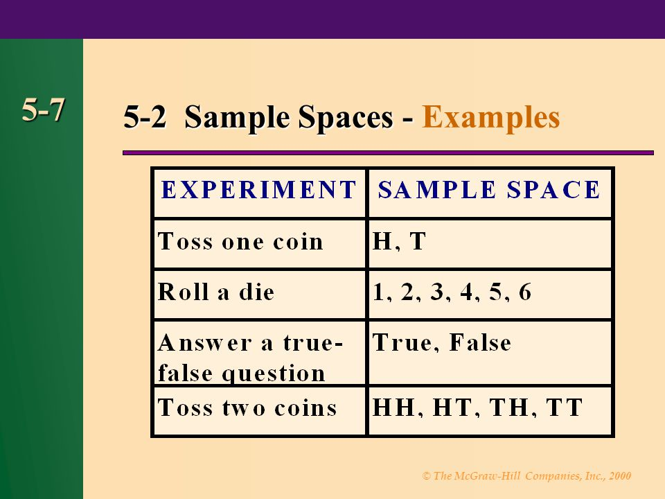 © The McGraw-Hill Companies, Inc., 2000 5-7 5-2 Sample Spaces - 5-2 Sample Spaces - Examples