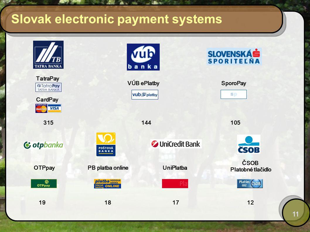 11 Slovak electronic payment systems TatraPay CardPay ČSOB Platobné tlačidlo UniPlatbaPB platba onlineOTPpay VÚB ePlatbySporoPay 315144105 19181712