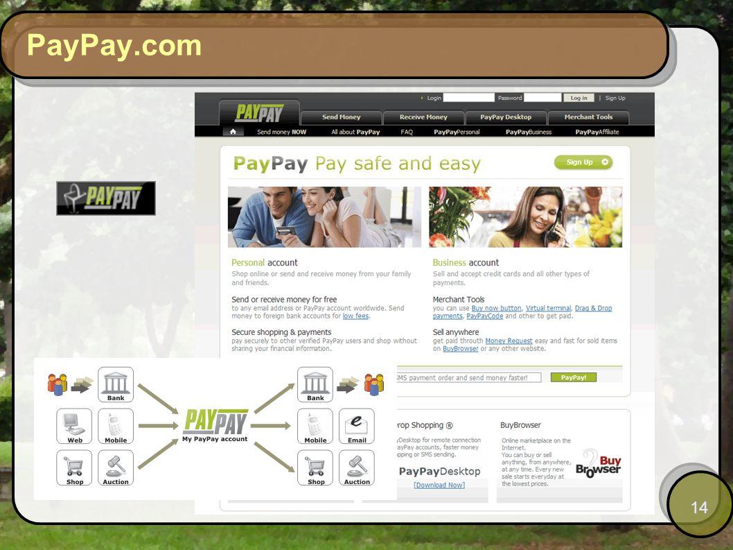 14 PayPay.com