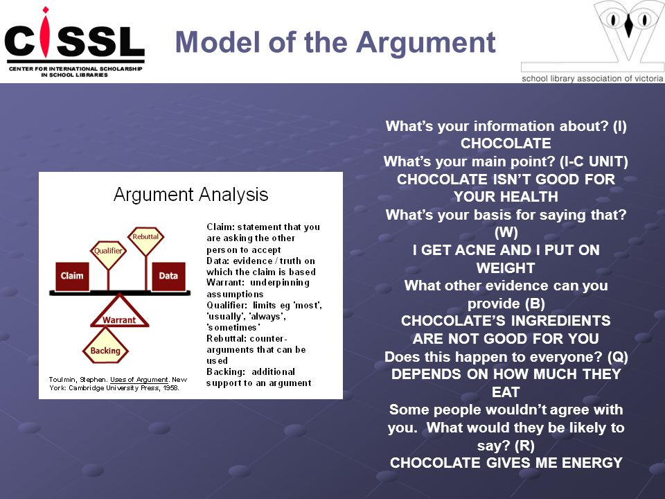Model of the Argument Whats your information about.