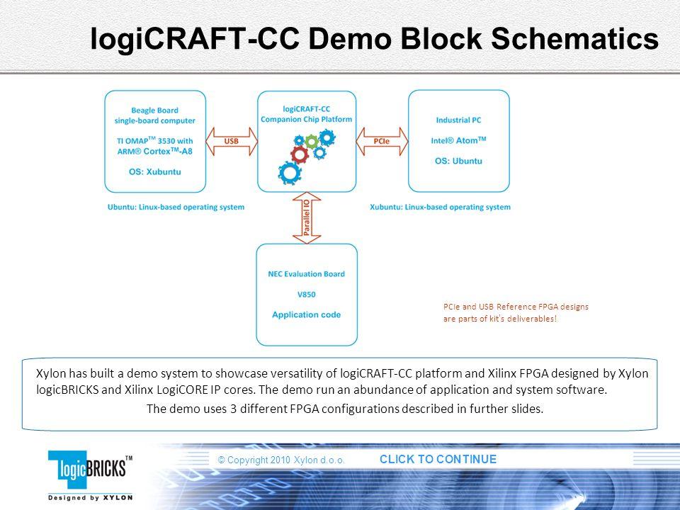© Copyright 2010 Xylon d.o.o. CLICK TO CONTINUE logiCRAFT-CC Demo Block Schematics Xylon has built a demo system to showcase versatility of logiCRAFT-