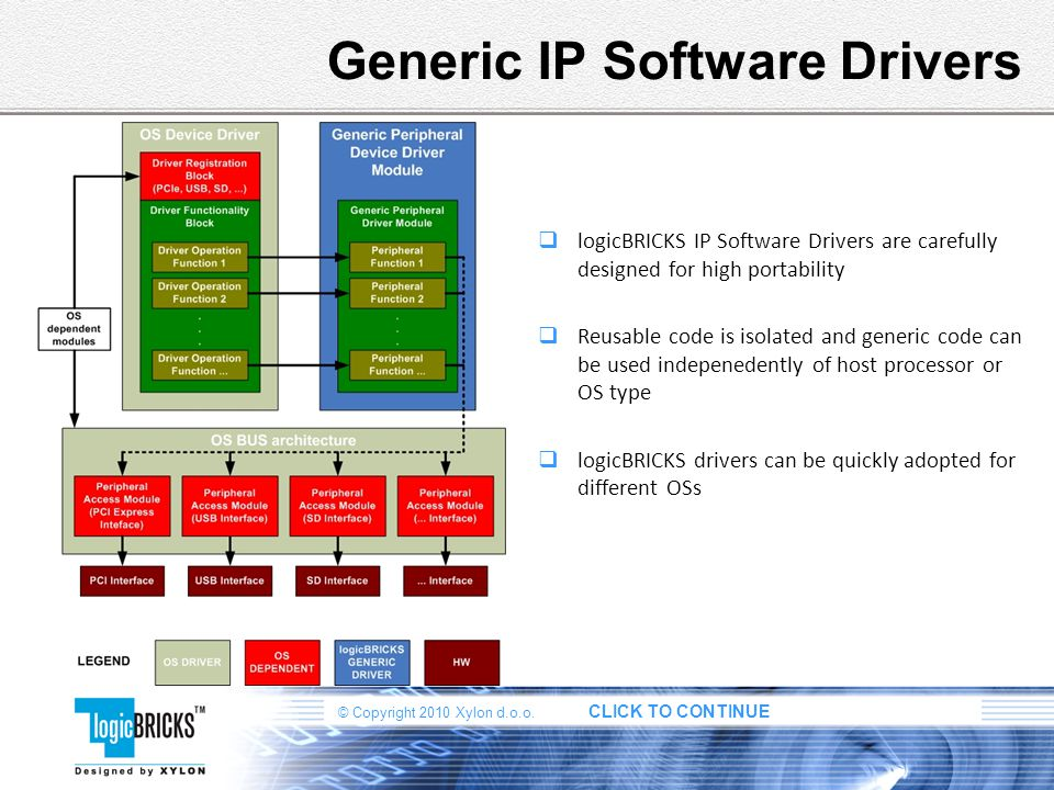 © Copyright 2010 Xylon d.o.o. CLICK TO CONTINUE Generic IP Software Drivers logicBRICKS IP Software Drivers are carefully designed for high portabilit