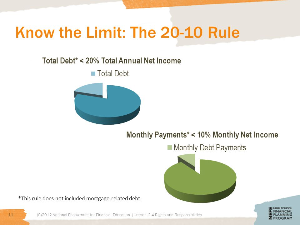 Know the Limit: The 20-10 Rule (C)2012 National Endowment for Financial Education | Lesson 2-4 Rights and Responsibilities 11 *This rule does not included mortgage-related debt.