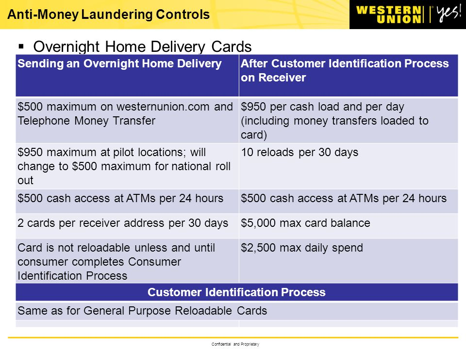 8 Confidential and Proprietary Overnight Home Delivery Cards Sending an Overnight Home DeliveryAfter Customer Identification Process on Receiver $500