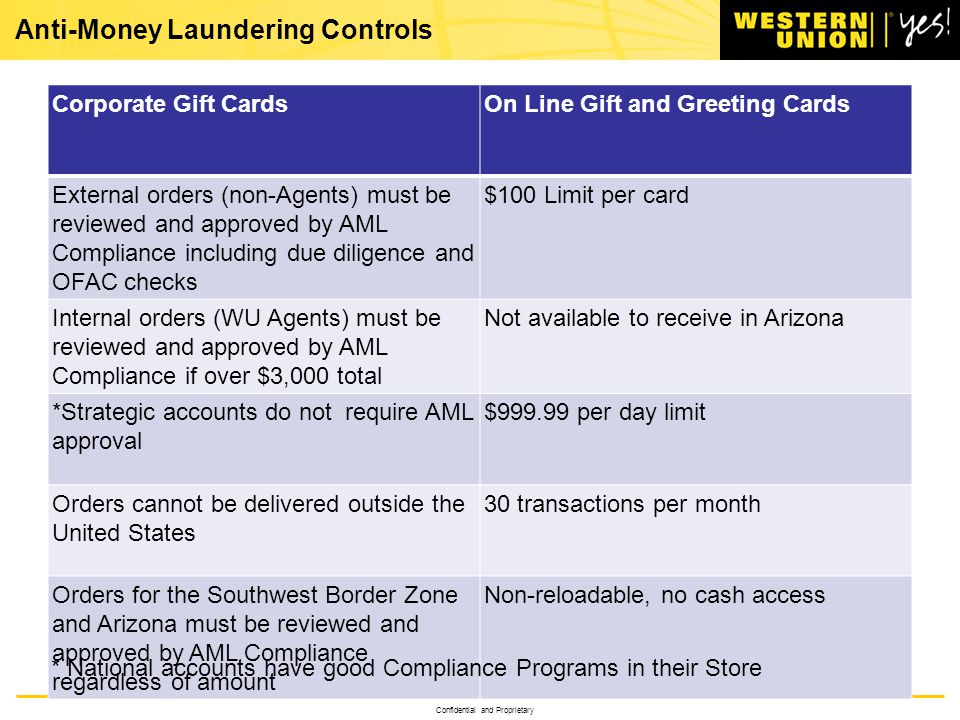 10 Confidential and Proprietary Anti-Money Laundering Controls Third Party Stored Value Programs Western Union acts only as the load network for third party prepaid programs Third party programs are subject to full due diligence and contract review by AML Compliance Limits are typically very similar to General Purpose Reloadable cards and are agreed to and documented by program sponsor and Western Union: *$9,500 Limit per 30 days *Less than $1,000 loaded at Point of Sale, per transaction, per day *$500 or less cash access per 24 hours *$5,000 max card balance *1 card per consumer * Limits listed are the typical limits but may vary slightly on a case by case basis