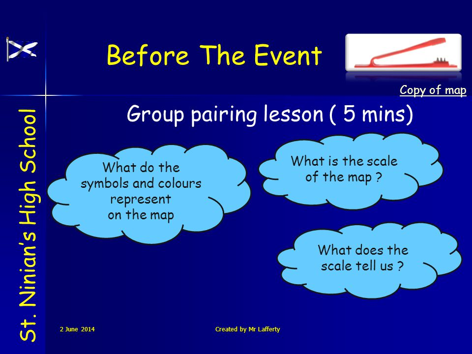Before The Event St. Ninians High School Group pairing lesson ( 5 mins) 2 June 20142 June 20142 June 2014Created by Mr Lafferty What do the symbols an
