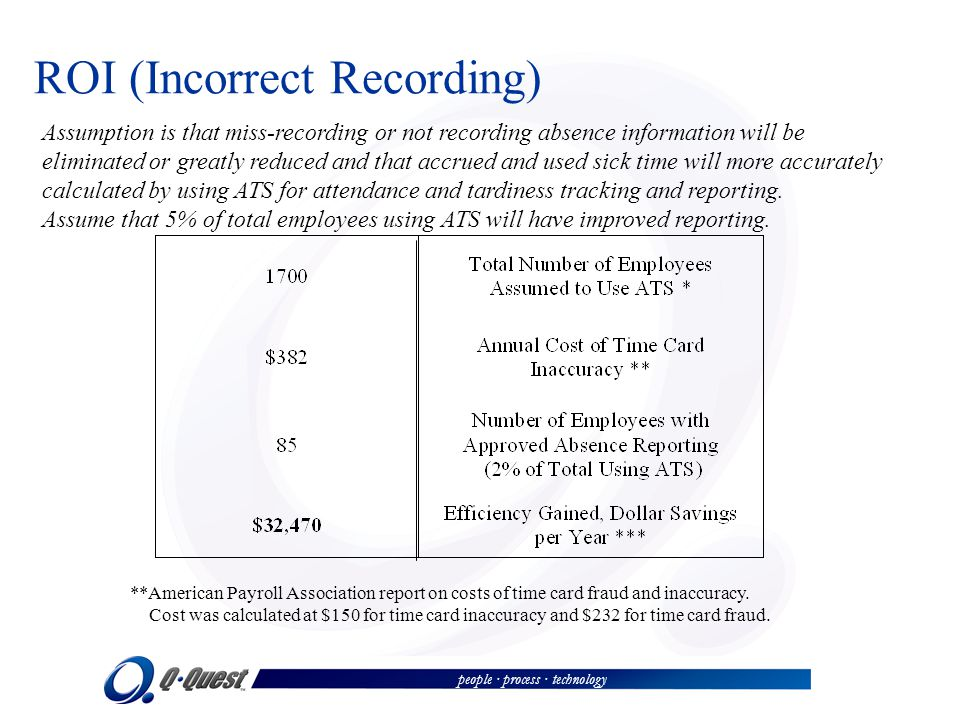 people · process · technology ROI (Incorrect Recording) Assumption is that miss-recording or not recording absence information will be eliminated or g