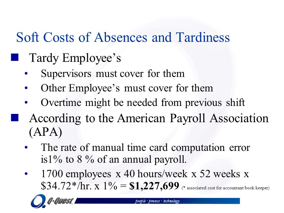 people · process · technology Soft Costs of Absences and Tardiness Tardy Employees Supervisors must cover for them Other Employees must cover for them