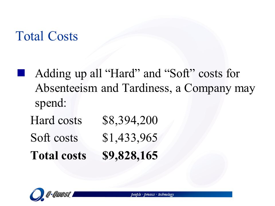 people · process · technology Total Costs Adding up all Hard and Soft costs for Absenteeism and Tardiness, a Company may spend: Hard costs $8,394,200