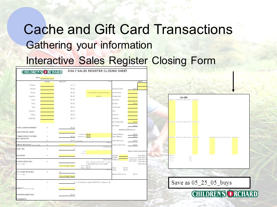 Confidential Cache and Gift Card Transactions Gathering your information Charge Slips $10 Promo Redeem/ Credit Gift Card Transactions