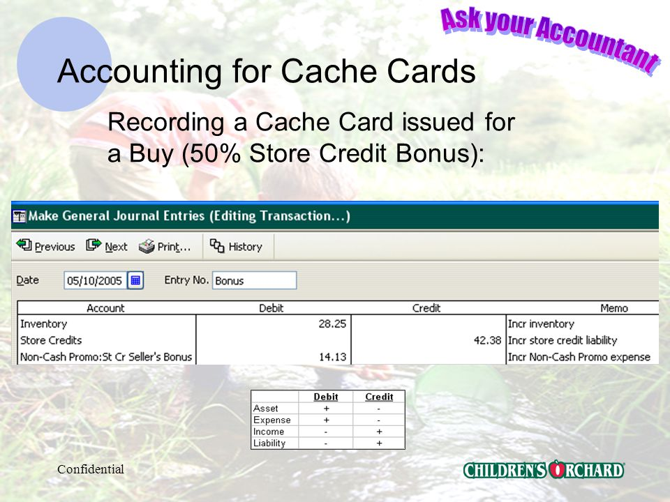 Confidential Accounting for Cache Cards Recording a $10 Cache Card issued as part of a promotion: