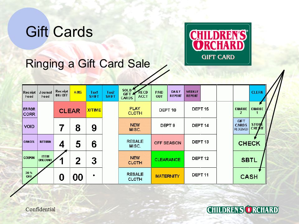 Confidential Gift Card Transactions Gift Cards cannot be reloaded