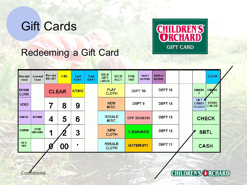 Confidential Gift Cards Ringing a Gift Card Sale