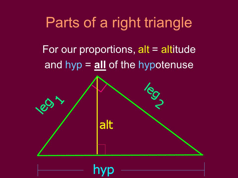 Parts of a right triangle For our proportions, alt = altitude and hyp = all of the hypotenuse