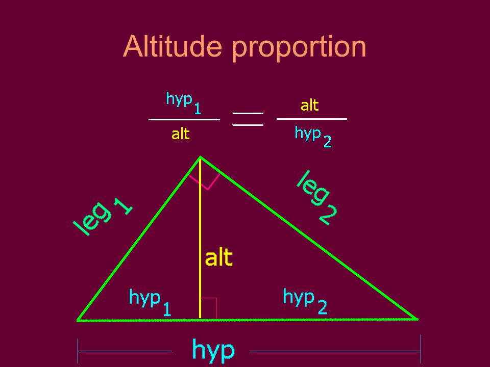 Altitude proportion