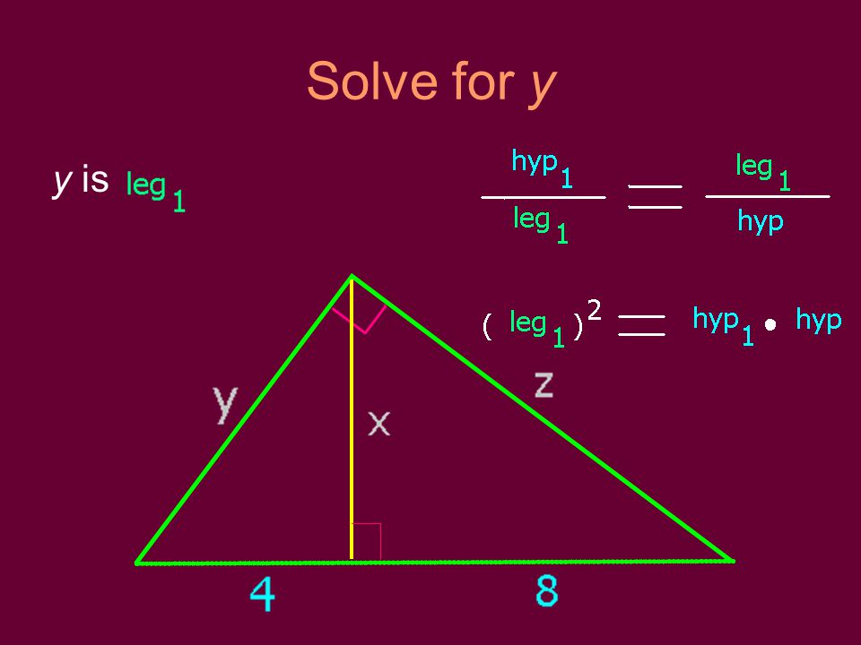 Solve for y y is