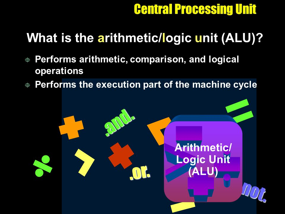 CPU Control Unit What is the arithmetic/logic unit (ALU)? Central Processing Unit.and..not..or. Performs arithmetic, comparison, and logical operation