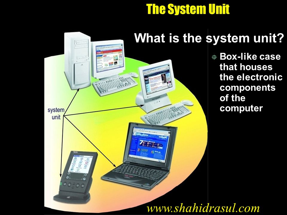 The System Unit Box-like case that houses the electronic components of the computer What is the system unit? www.shahidrasul.com